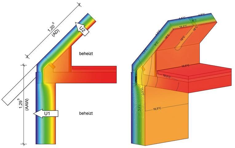 Wärmebrückenberechnung in 2D oder 3D Psi Therm, detaillierter Wärmebrückennachweis für KfW.